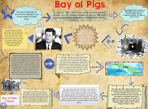 The Bay of Pigs invasion begins